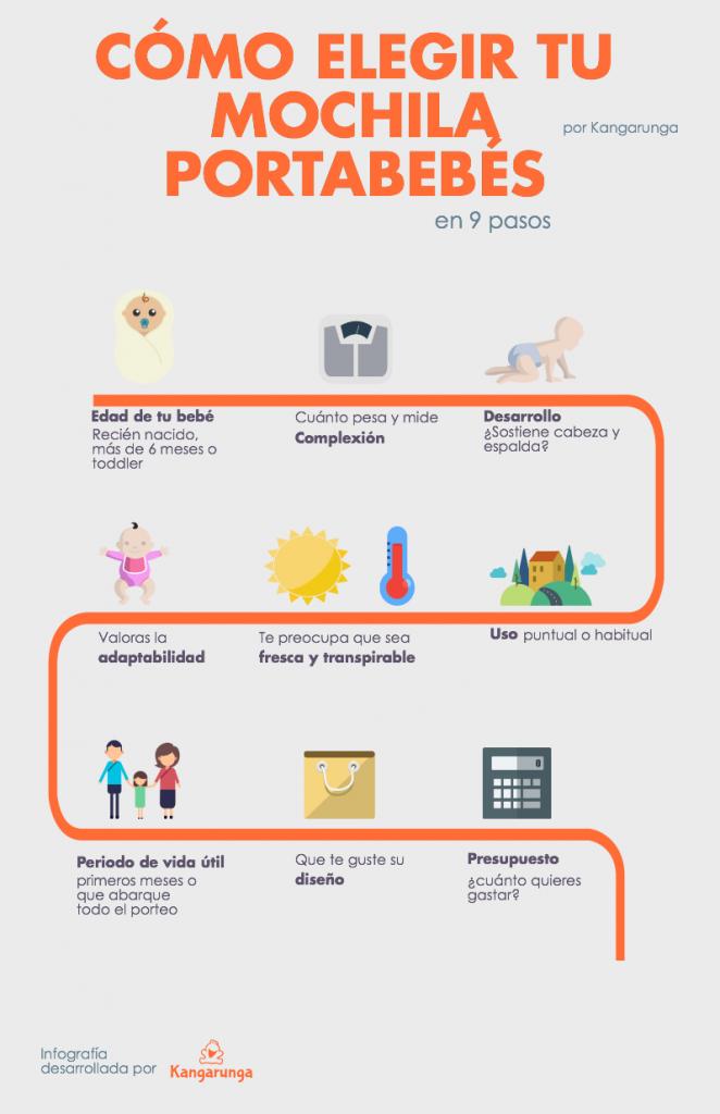 Cómo elegir tu mochila portabebés en 9 pasos [Infografía]